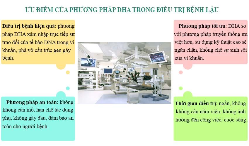 Hỗ trợ điều trị bệnh lậu bằng phương pháp DHA mang lại hiệu quả cao