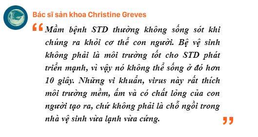 Tiến sĩ bác sĩ chuyên gia sản phụ khoa Christine Greves