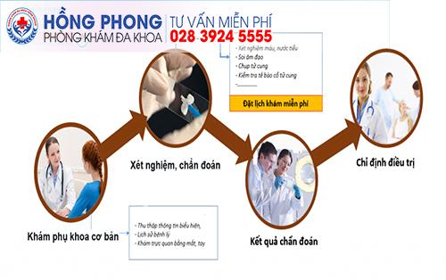 http://phongkhamdakhoahongphong.vn/upload/images/dao-leep(2).jpg